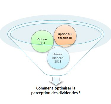 Optimisation fiscale des dividendes